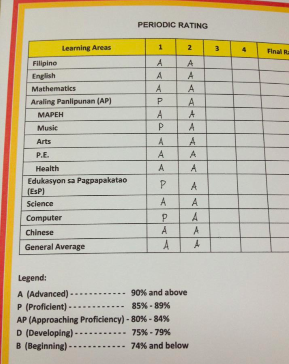 息子の成績表